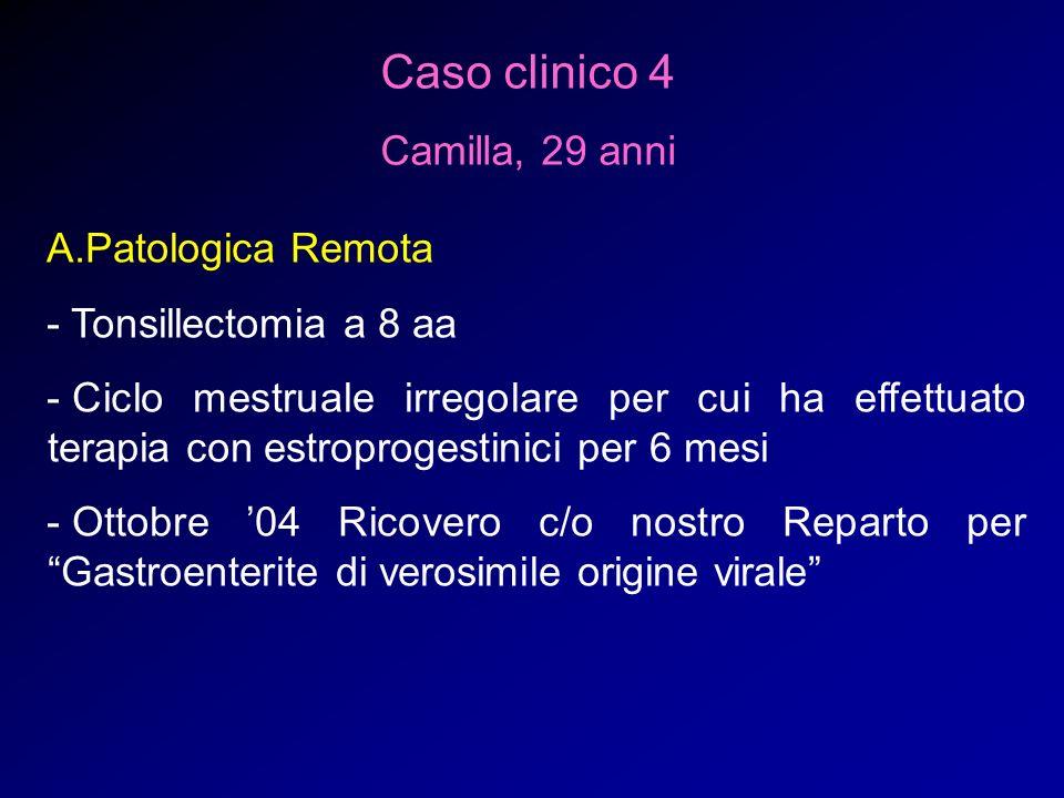Caso clinico 4 Camilla, 29 anni A.Patologica Remota
