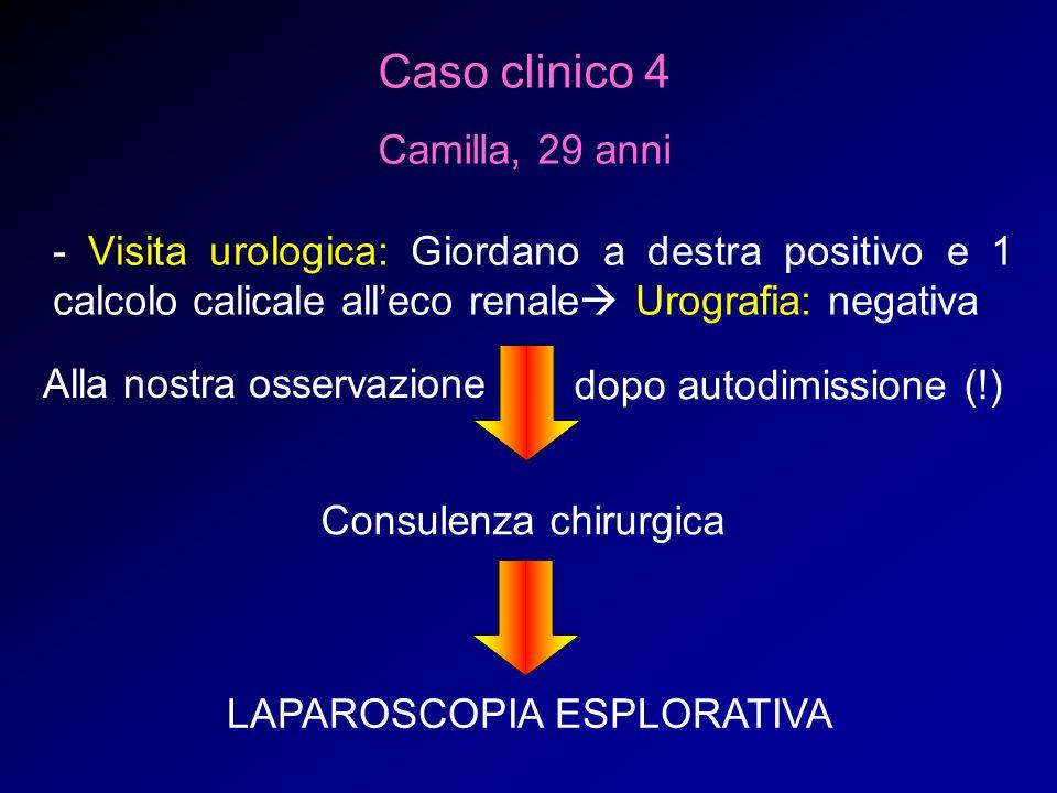 Caso clinico 4 Camilla, 29 anni