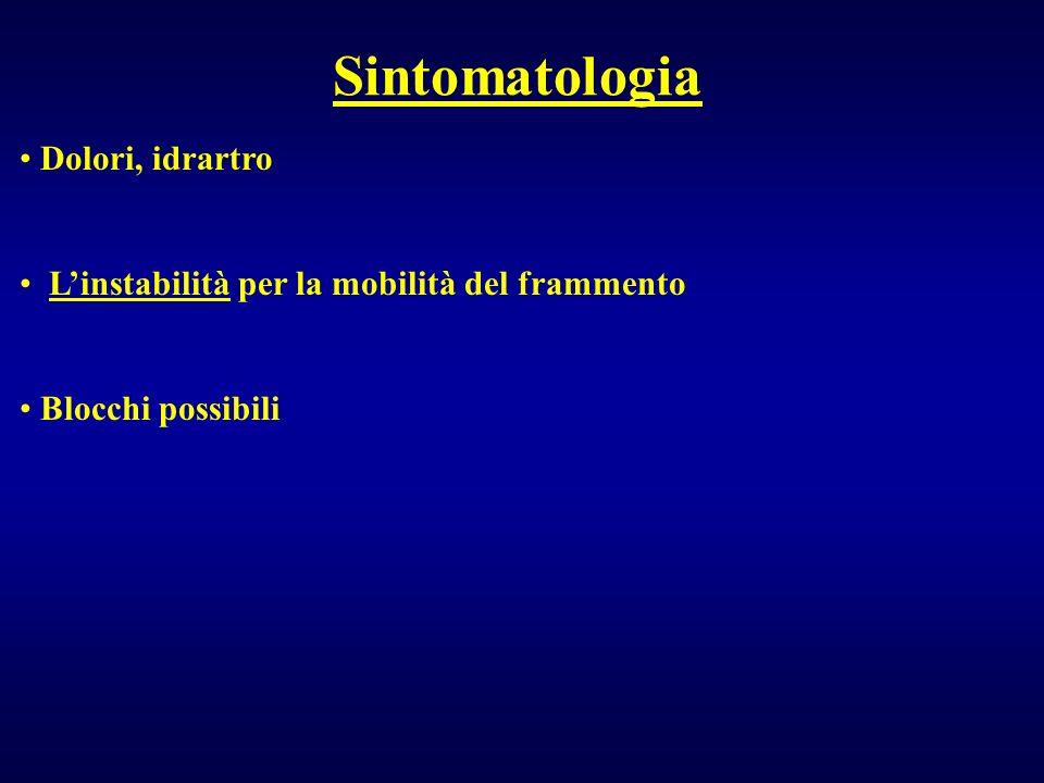 Sintomatologia Dolori, idrartro