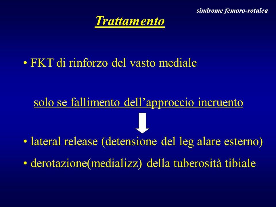 Trattamento FKT di rinforzo del vasto mediale