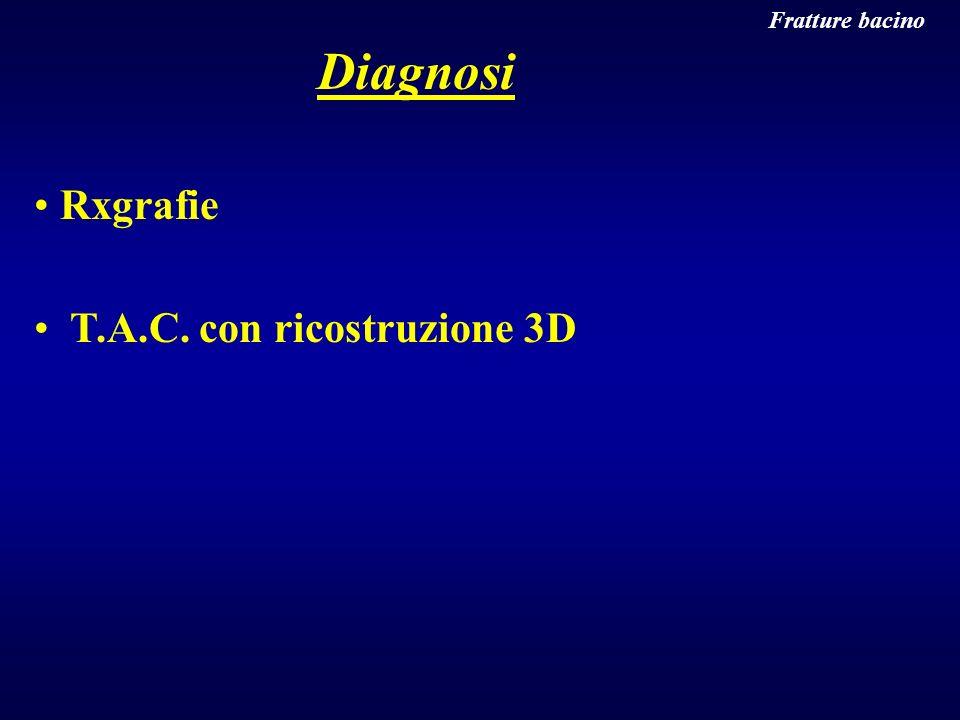 Fratture bacino Diagnosi Rxgrafie T.A.C. con ricostruzione 3D