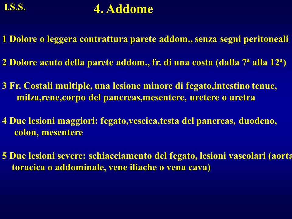 I.S.S. 4. Addome. 1 Dolore o leggera contrattura parete addom., senza segni peritoneali.