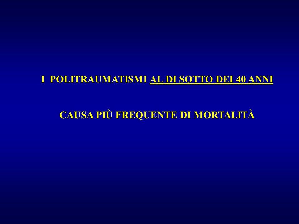 I POLITRAUMATISMI AL DI SOTTO DEI 40 ANNI