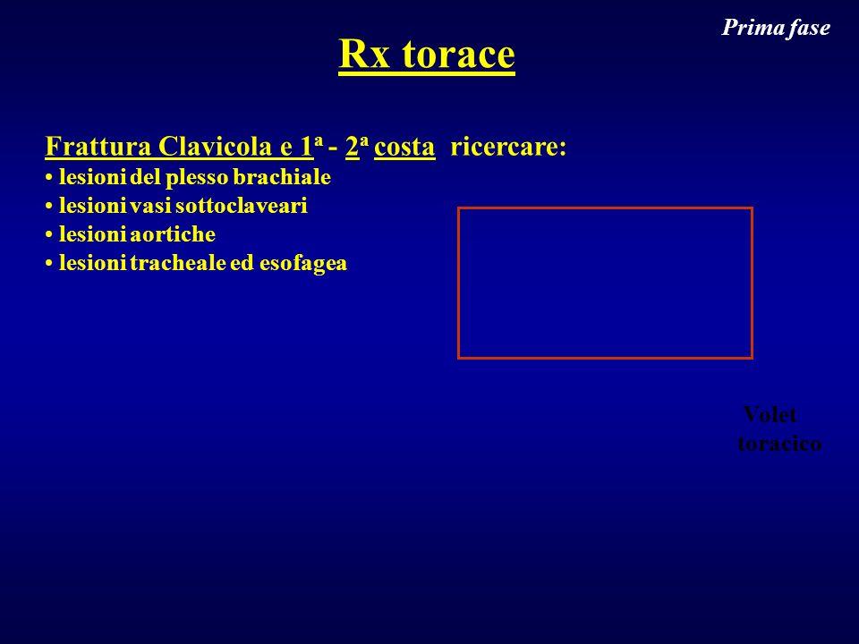 Rx torace Frattura Clavicola e 1a - 2a costa ricercare: Prima fase