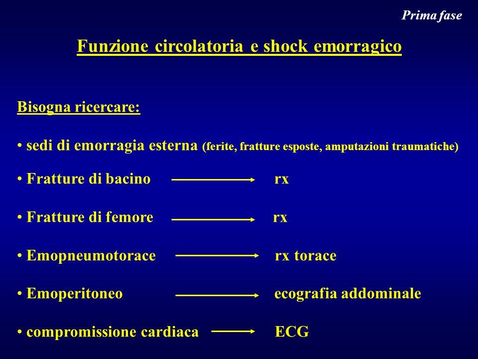 Funzione circolatoria e shock emorragico