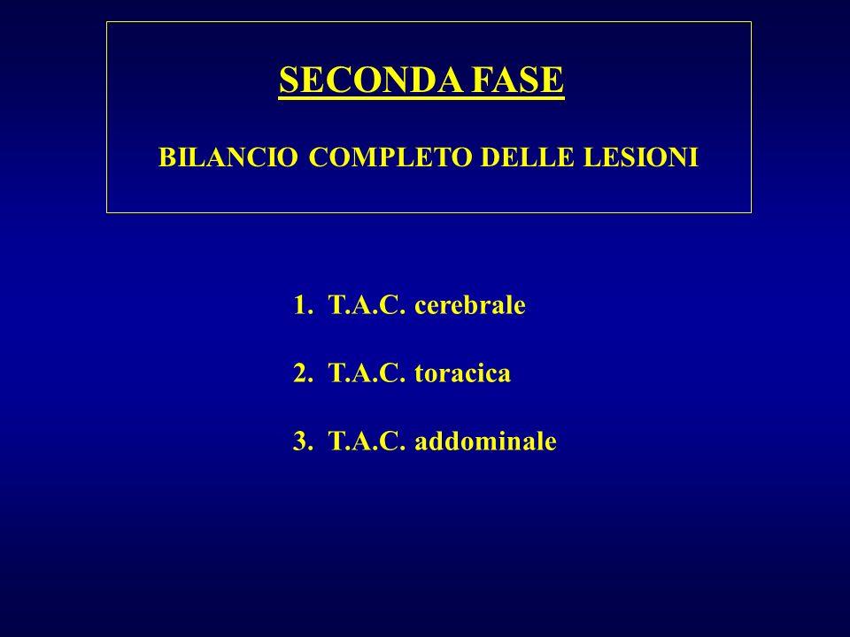 BILANCIO COMPLETO DELLE LESIONI