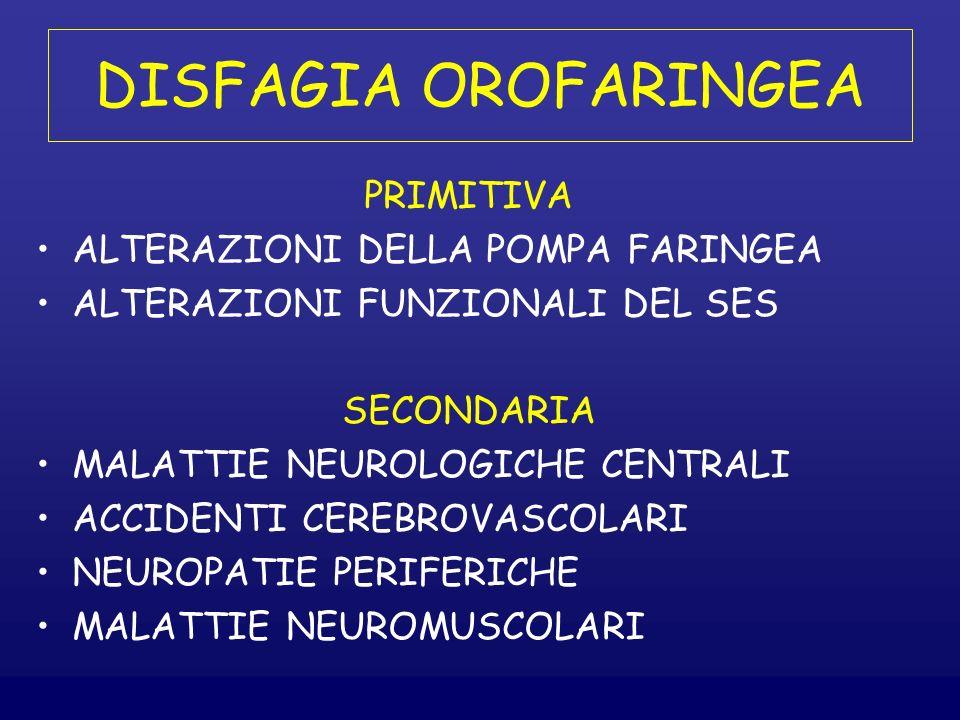 DISFAGIA OROFARINGEA PRIMITIVA ALTERAZIONI DELLA POMPA FARINGEA