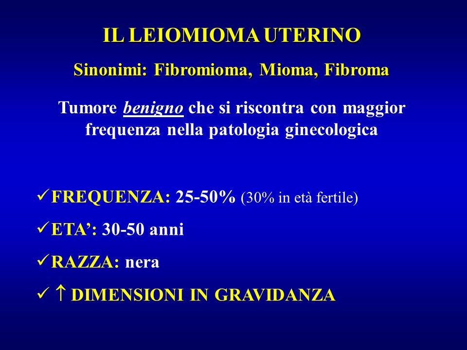 Sinonimi: Fibromioma, Mioma, Fibroma