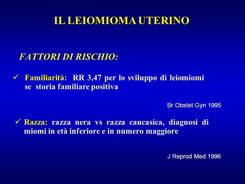 IL LEIOMIOMA UTERINO FATTORI DI RISCHIO: