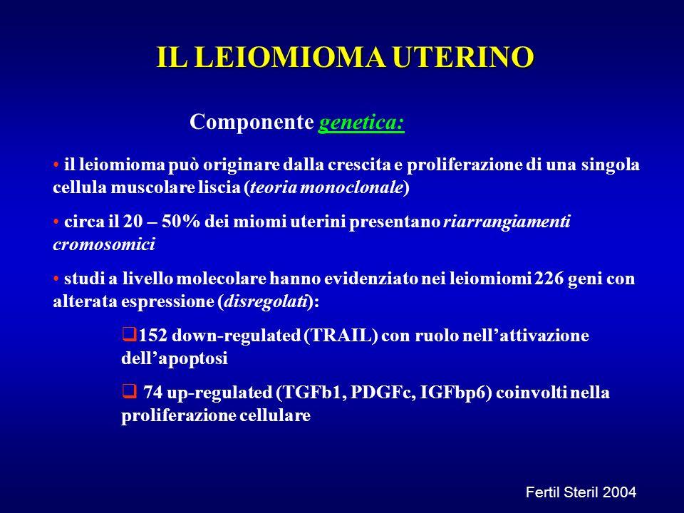IL LEIOMIOMA UTERINO Componente genetica: