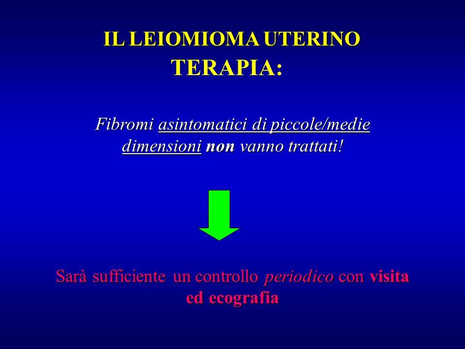 TERAPIA: IL LEIOMIOMA UTERINO