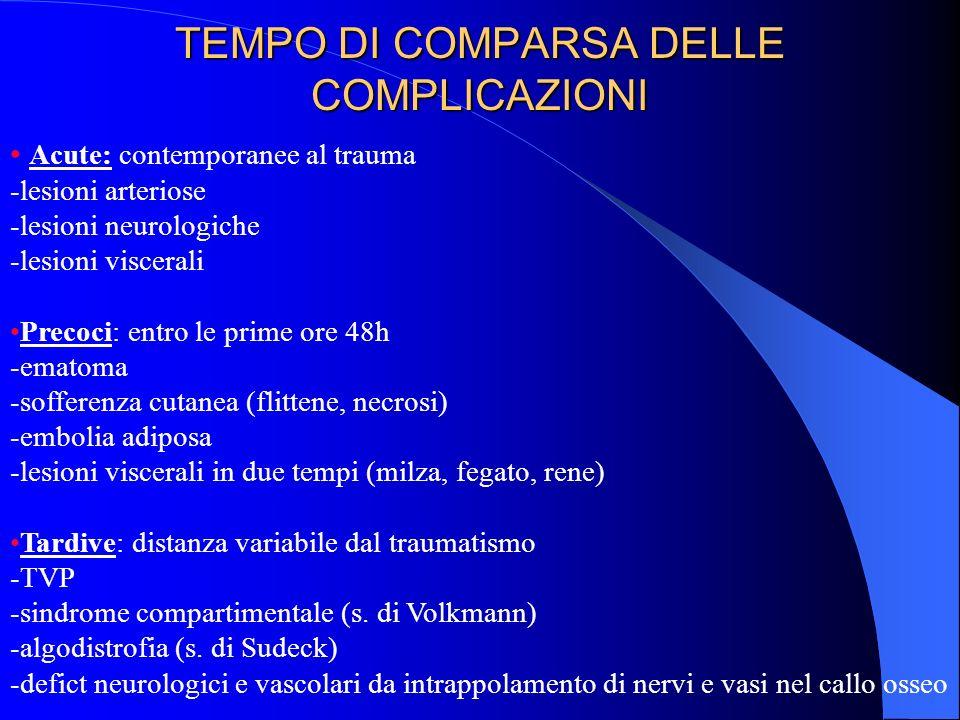 TEMPO DI COMPARSA DELLE COMPLICAZIONI