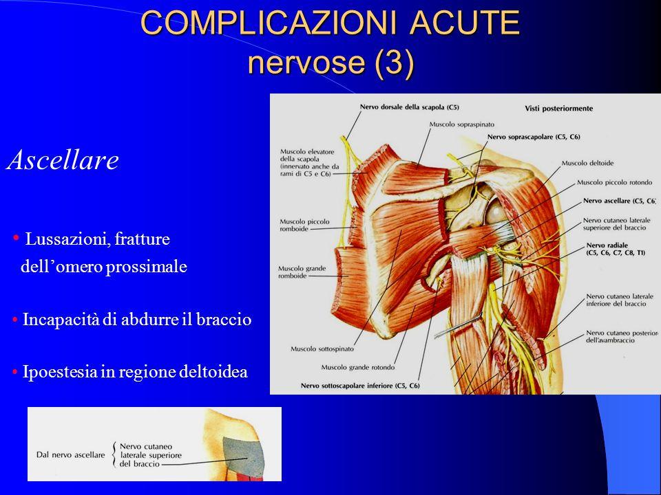 COMPLICAZIONI ACUTE nervose (3)
