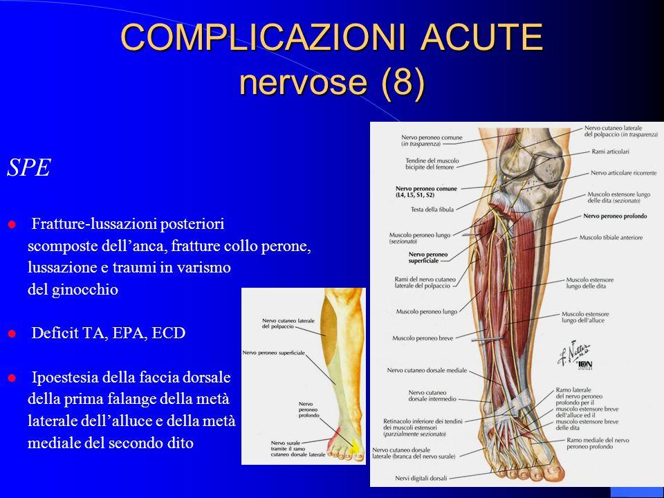 COMPLICAZIONI ACUTE nervose (8)
