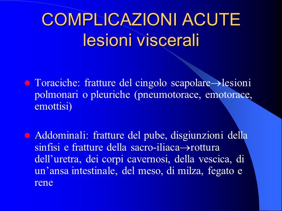 COMPLICAZIONI ACUTE lesioni viscerali