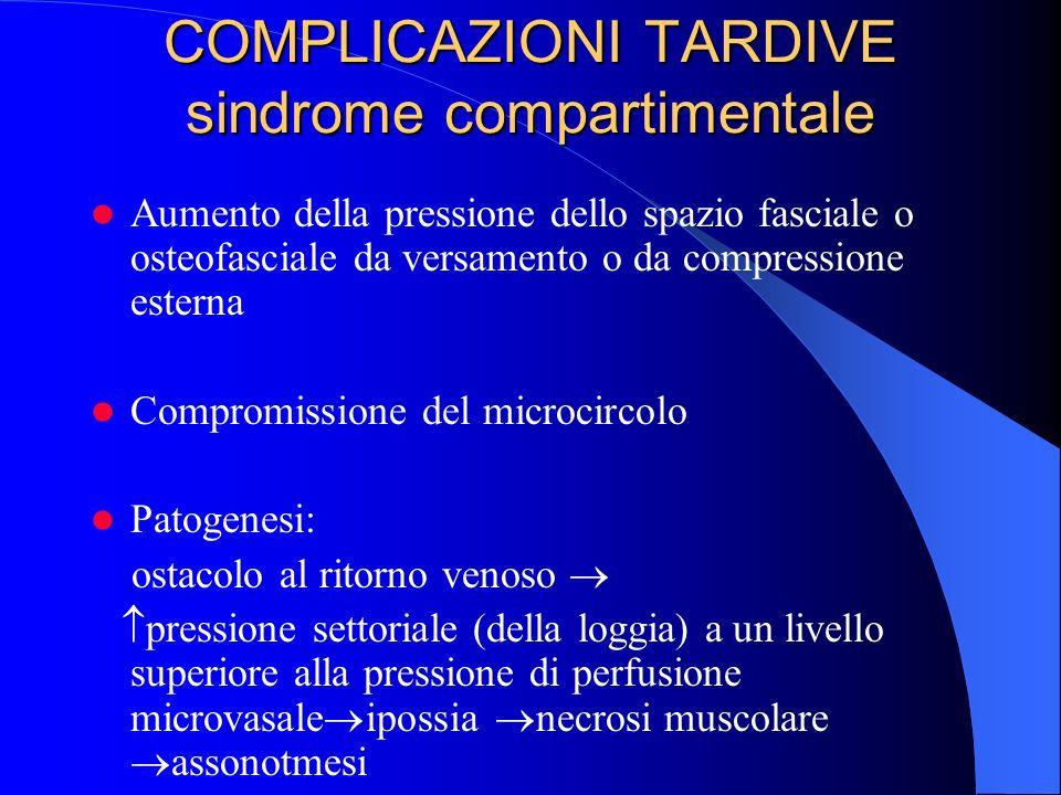 COMPLICAZIONI TARDIVE sindrome compartimentale