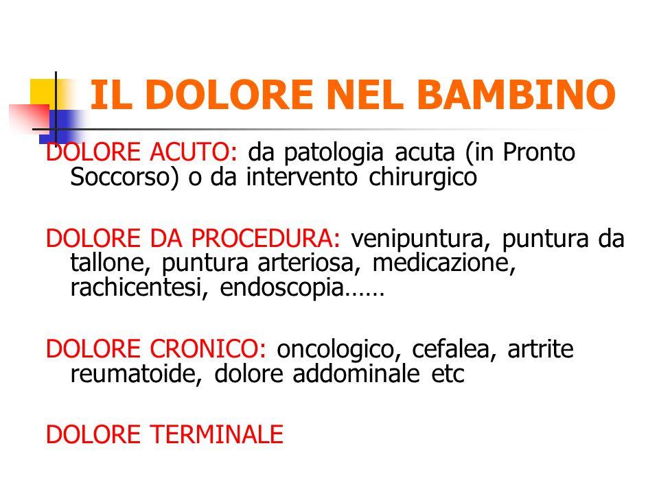 IL DOLORE NEL BAMBINO DOLORE ACUTO: da patologia acuta (in Pronto Soccorso) o da intervento chirurgico.