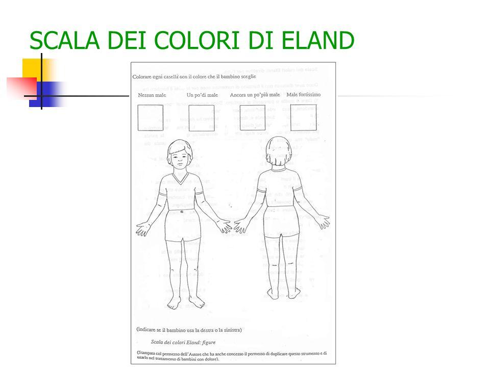 SCALA DEI COLORI DI ELAND