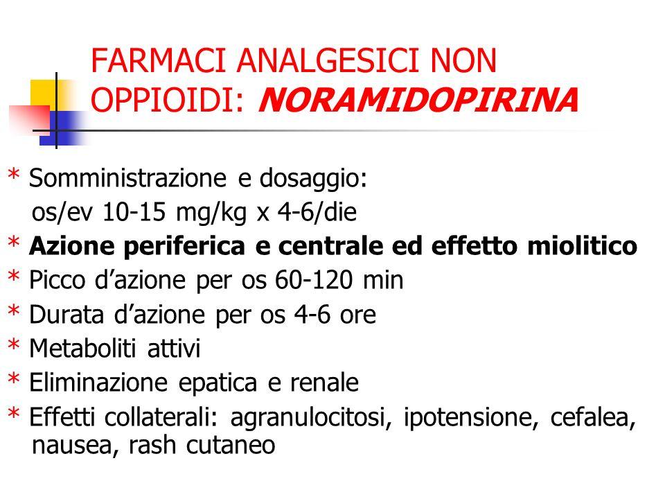 FARMACI ANALGESICI NON OPPIOIDI: NORAMIDOPIRINA