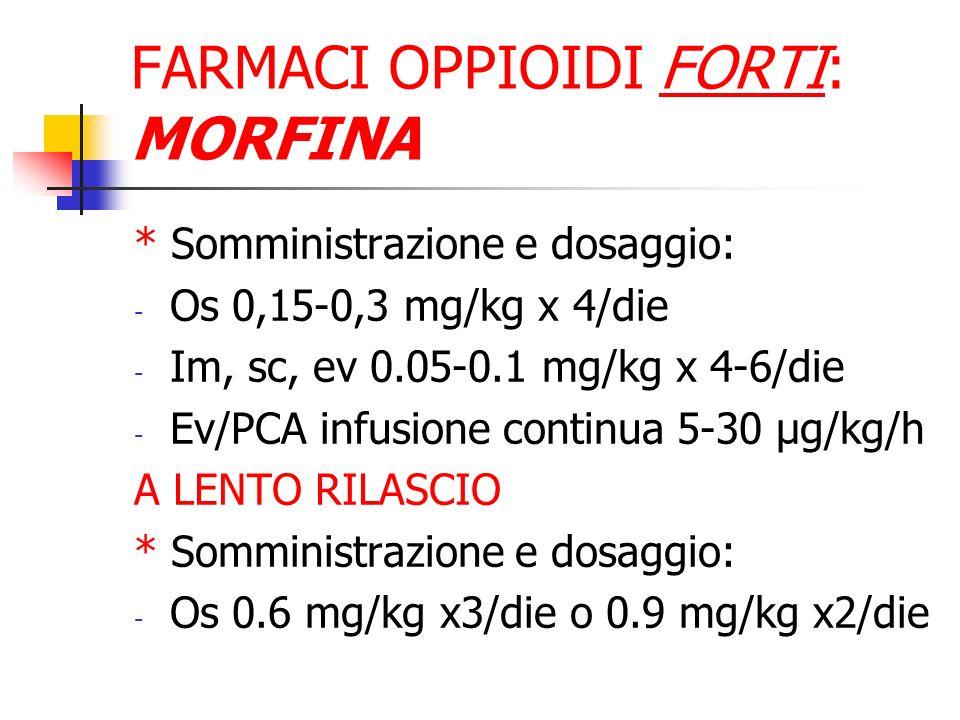 FARMACI OPPIOIDI FORTI: MORFINA
