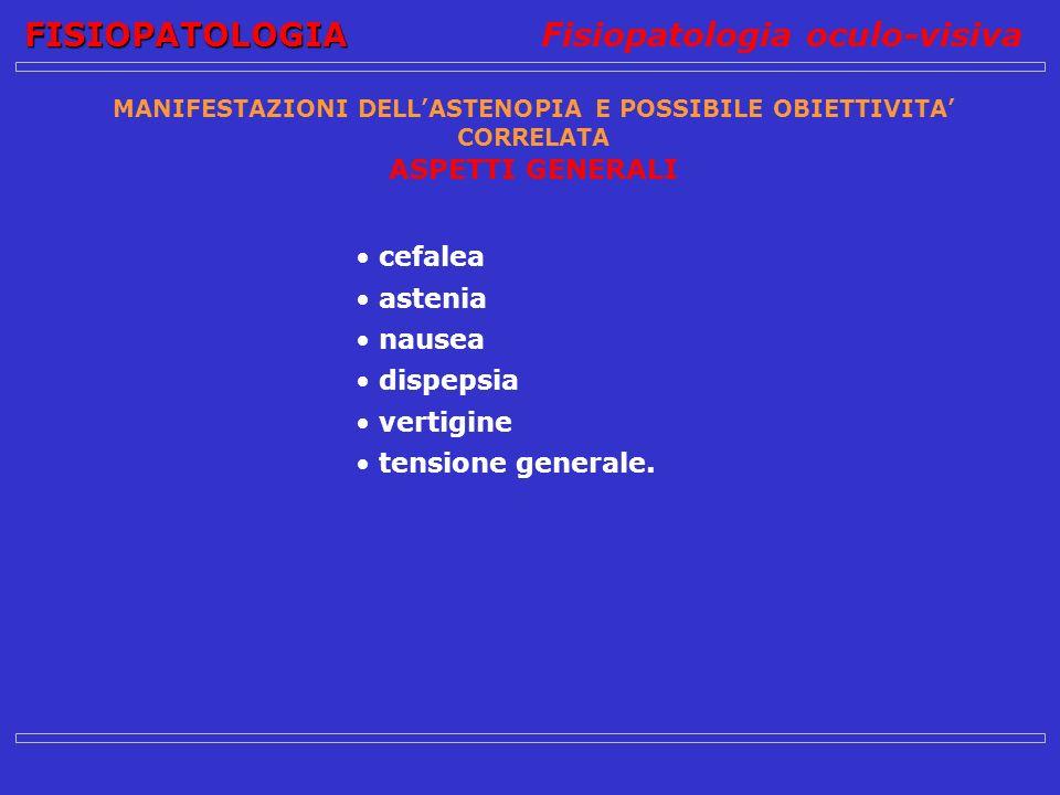 FISIOPATOLOGIA Fisiopatologia oculo-visiva