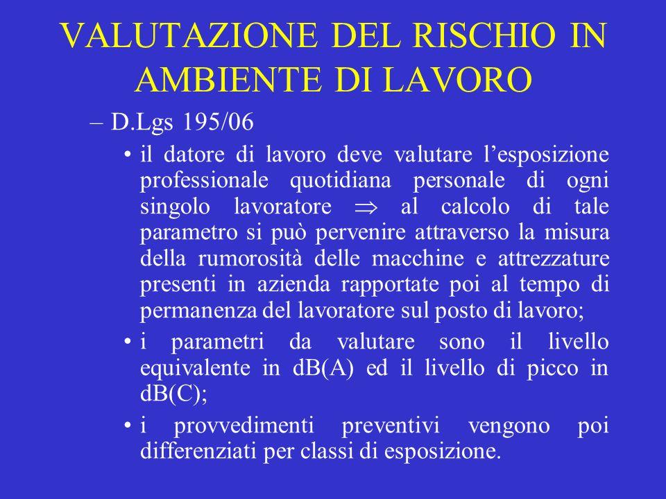 VALUTAZIONE DEL RISCHIO IN AMBIENTE DI LAVORO
