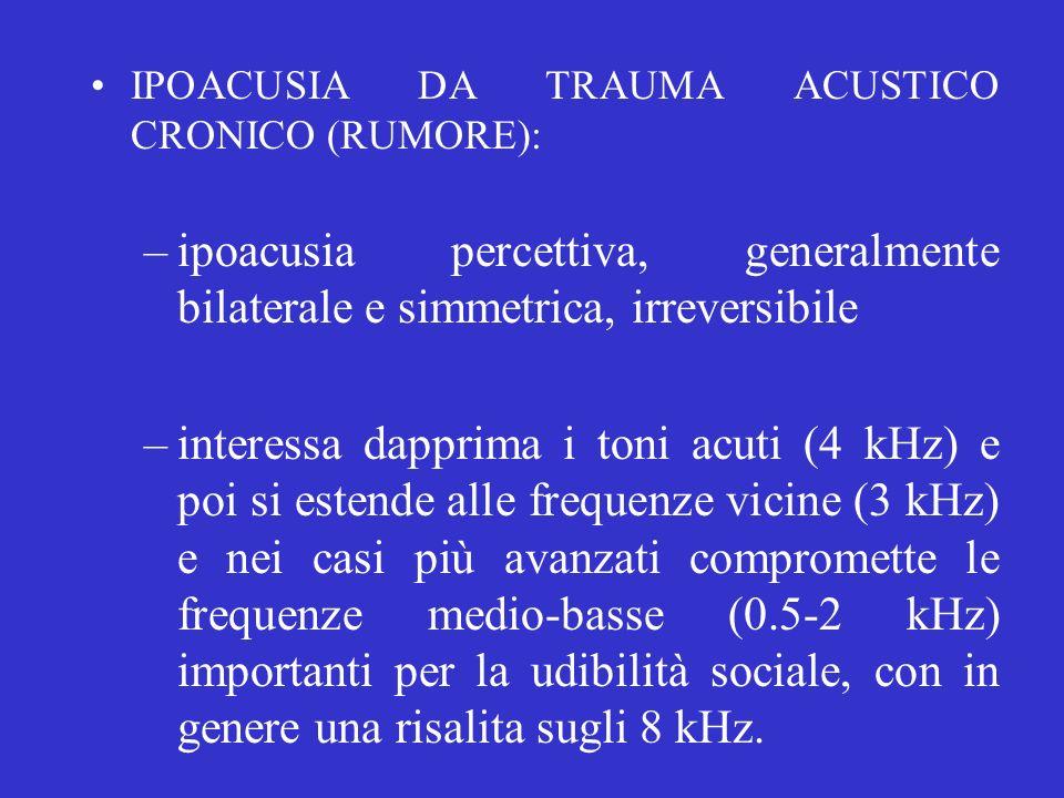 IPOACUSIA DA TRAUMA ACUSTICO CRONICO (RUMORE):
