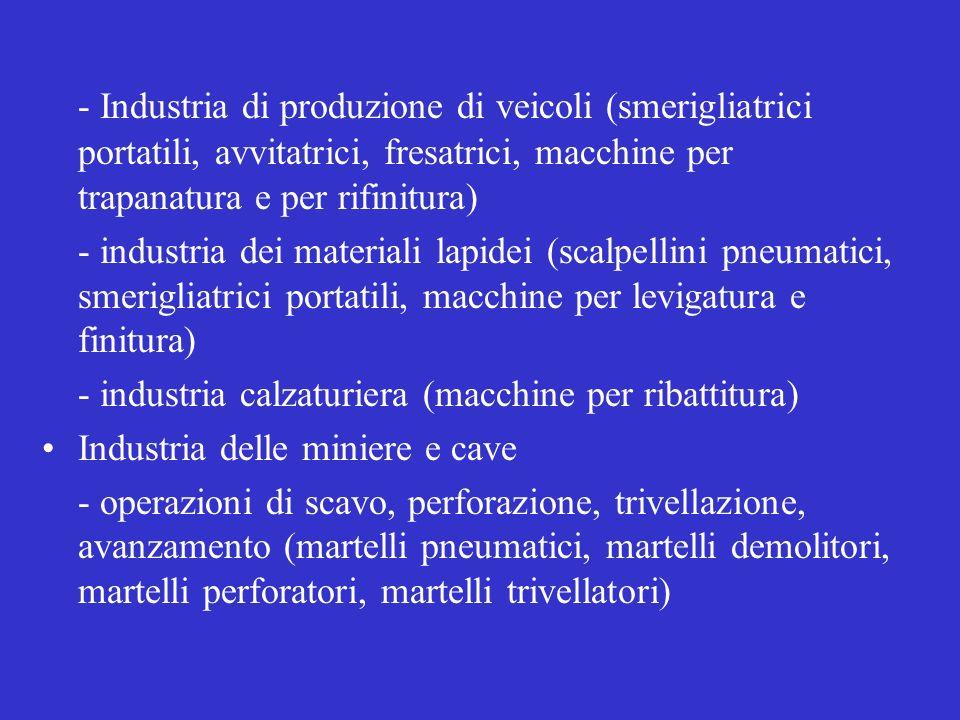 - Industria di produzione di veicoli (smerigliatrici portatili, avvitatrici, fresatrici, macchine per trapanatura e per rifinitura)