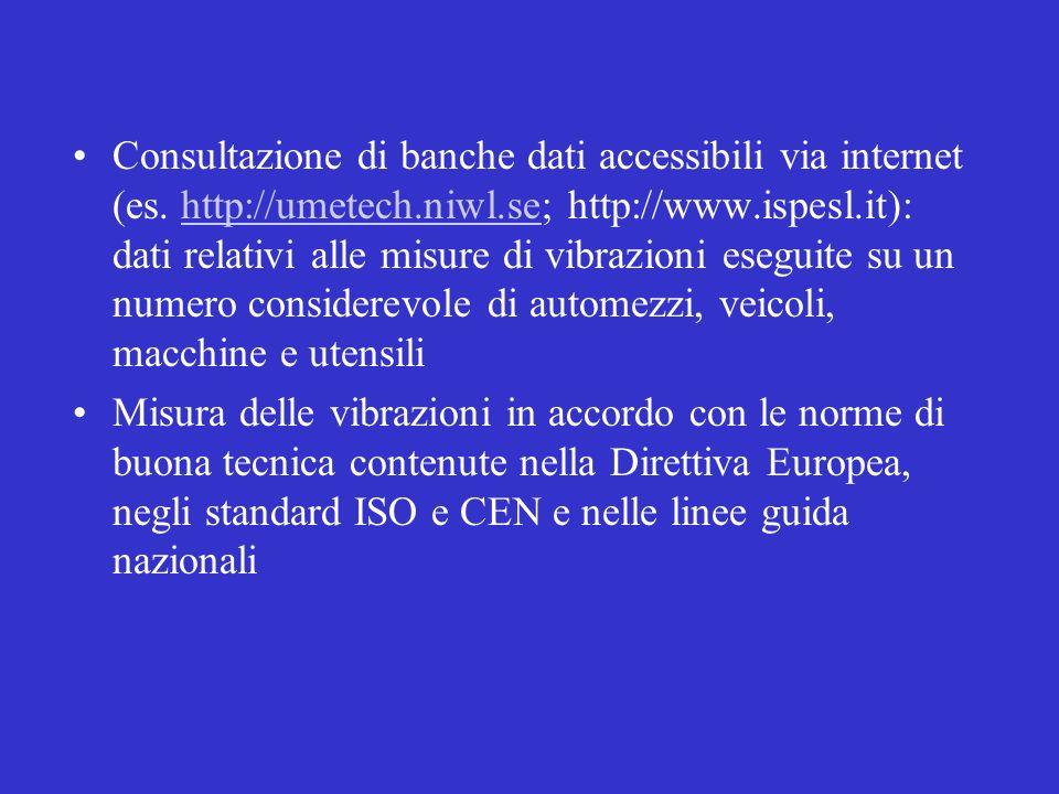 Consultazione di banche dati accessibili via internet (es