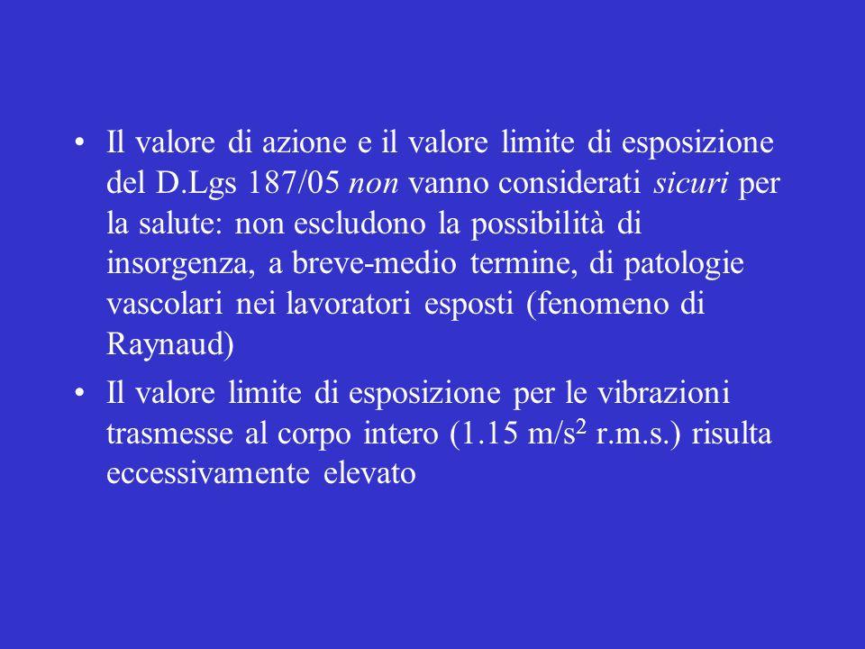 Il valore di azione e il valore limite di esposizione del D
