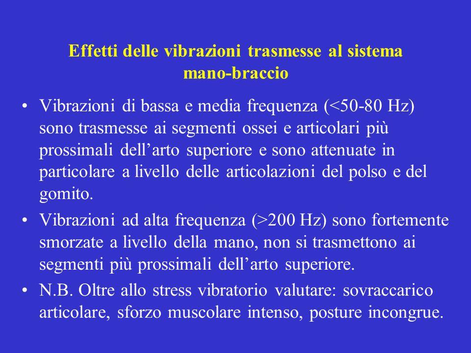 Effetti delle vibrazioni trasmesse al sistema mano-braccio