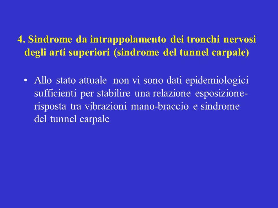 4. Sindrome da intrappolamento dei tronchi nervosi degli arti superiori (sindrome del tunnel carpale)