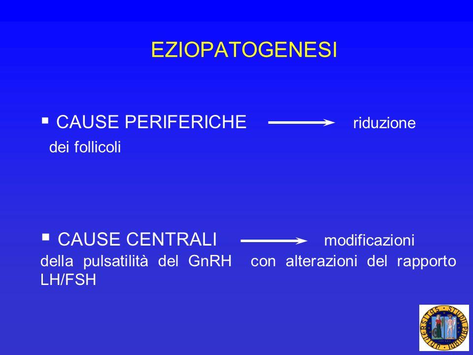 EZIOPATOGENESI CAUSE PERIFERICHE riduzione. dei follicoli.