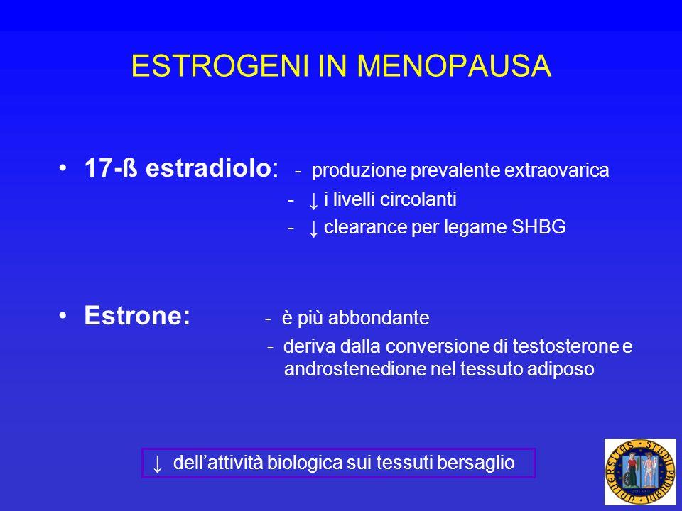 ESTROGENI IN MENOPAUSA