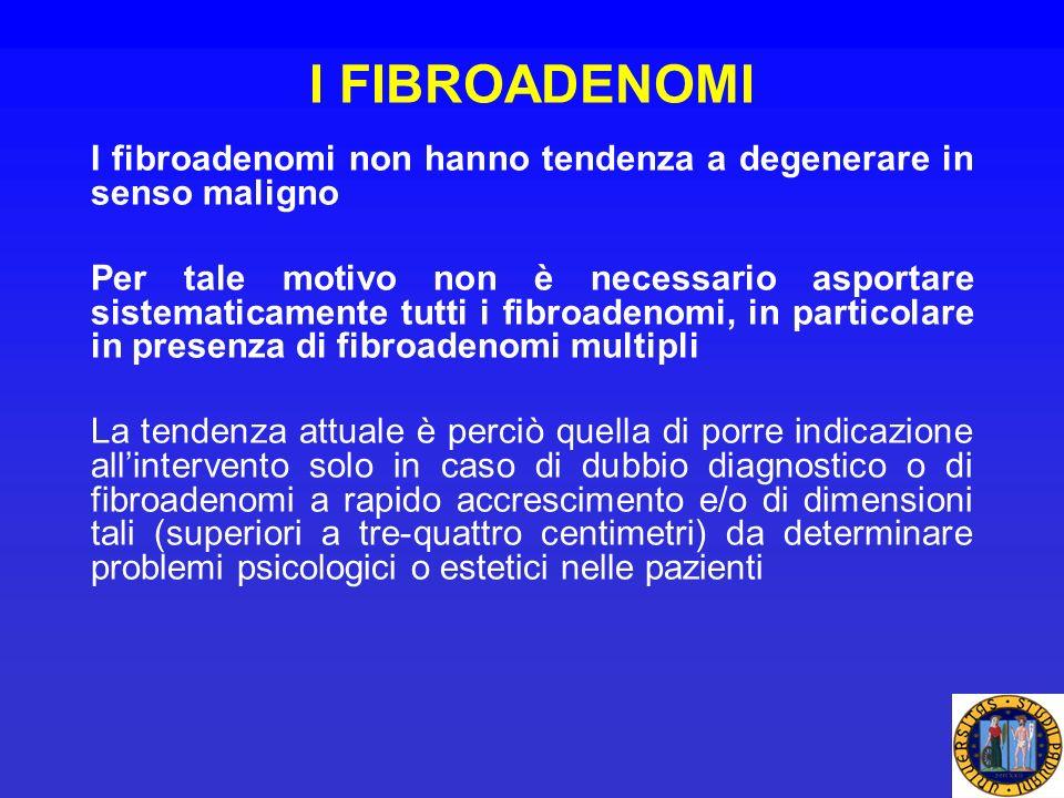I FIBROADENOMI I fibroadenomi non hanno tendenza a degenerare in senso maligno.
