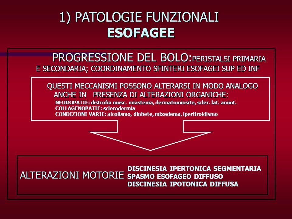 1) PATOLOGIE FUNZIONALI ESOFAGEE