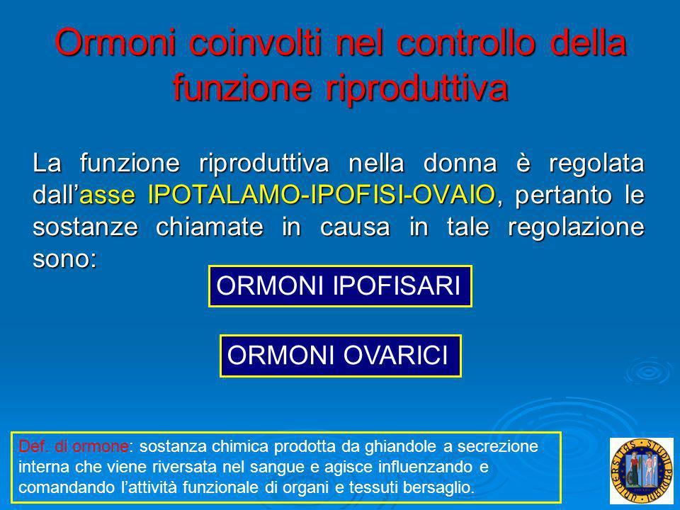 Ormoni coinvolti nel controllo della funzione riproduttiva