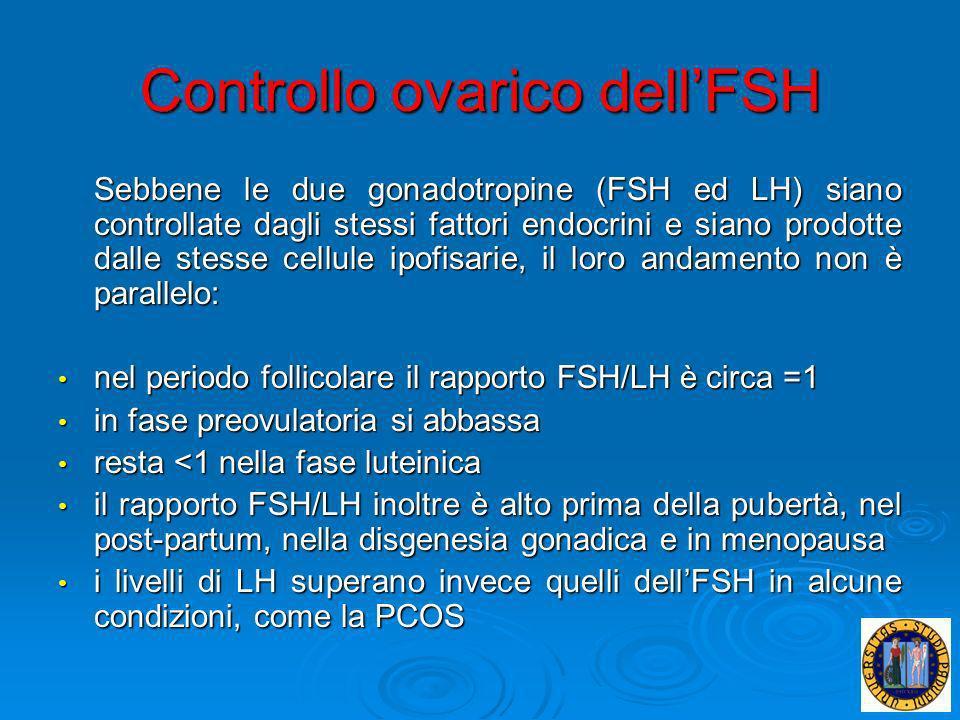 Controllo ovarico dell'FSH