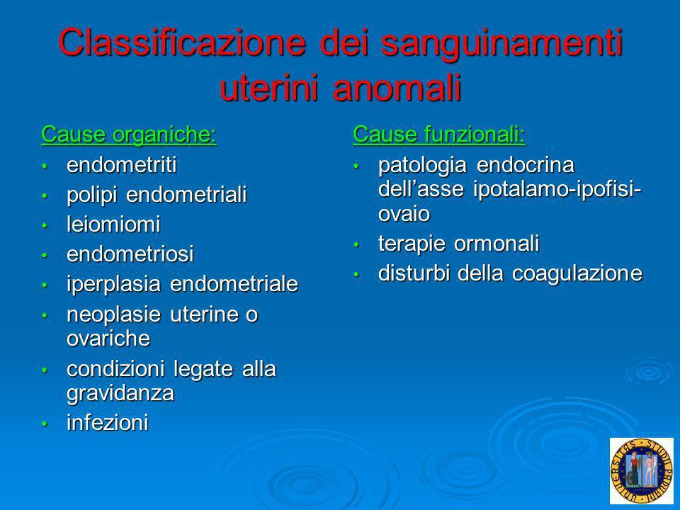 Classificazione dei sanguinamenti uterini anomali