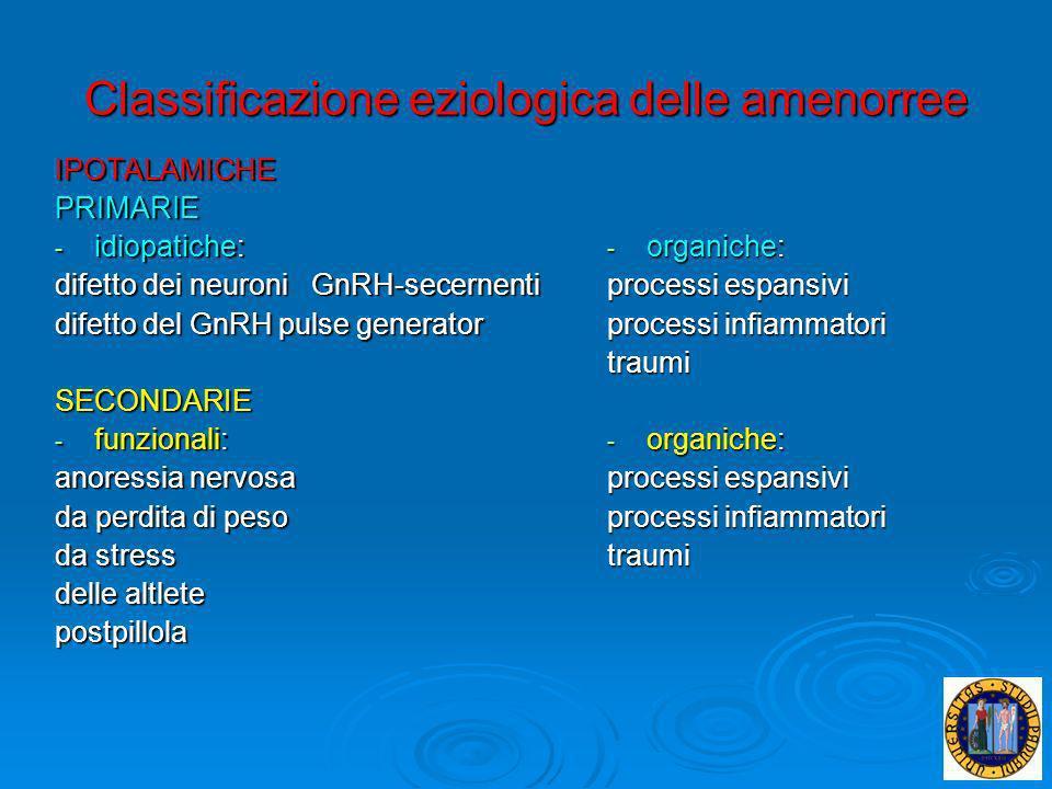 Classificazione eziologica delle amenorree