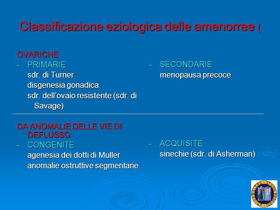 Classificazione eziologica delle amenorree (