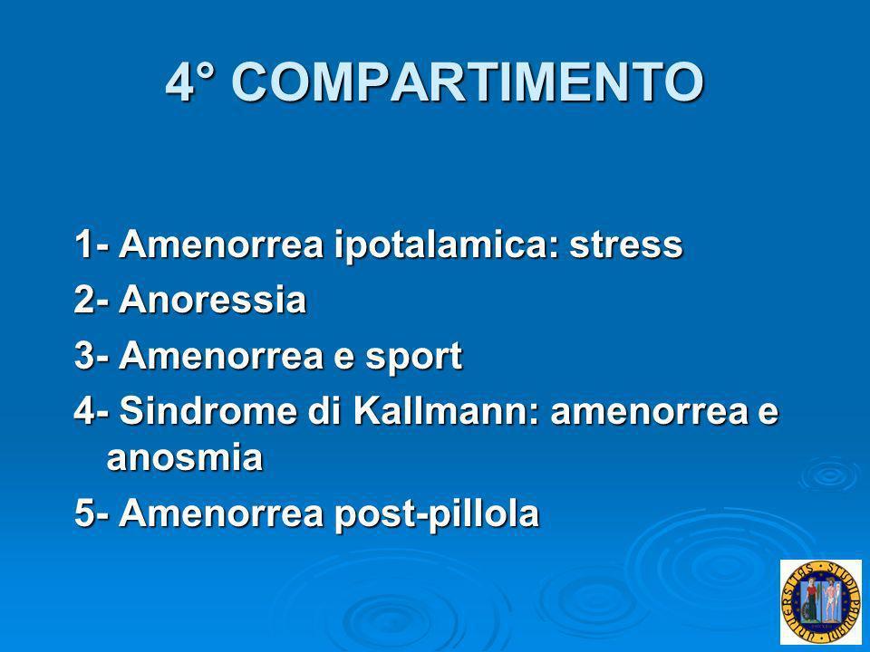 4° COMPARTIMENTO 1- Amenorrea ipotalamica: stress 2- Anoressia