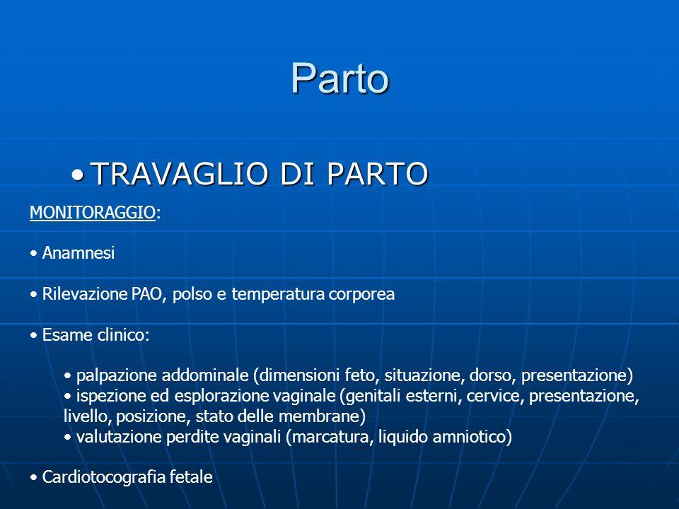 Parto TRAVAGLIO DI PARTO MONITORAGGIO: Anamnesi