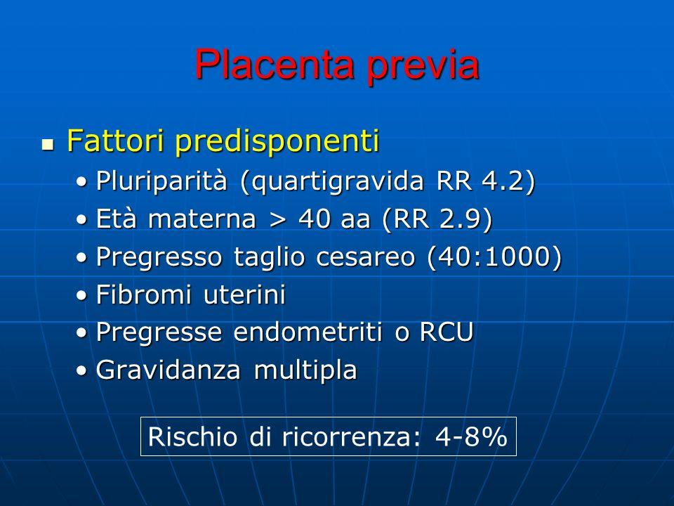 Placenta previa Fattori predisponenti