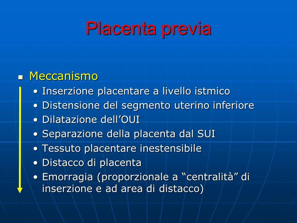 Placenta previa Meccanismo Inserzione placentare a livello istmico