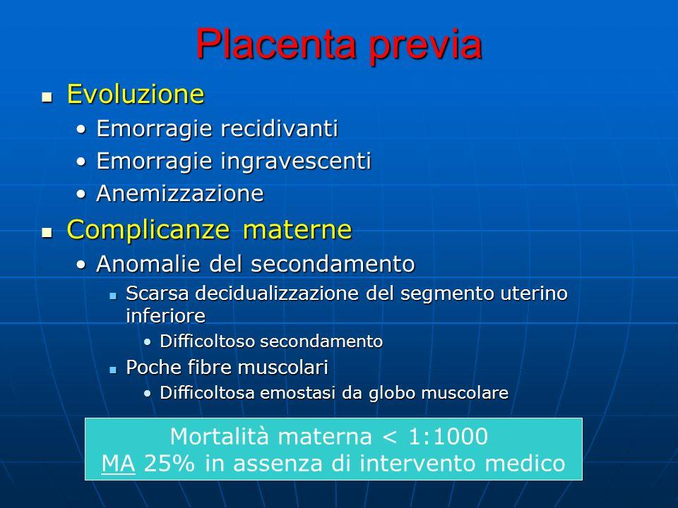 Placenta previa Evoluzione Complicanze materne Emorragie recidivanti