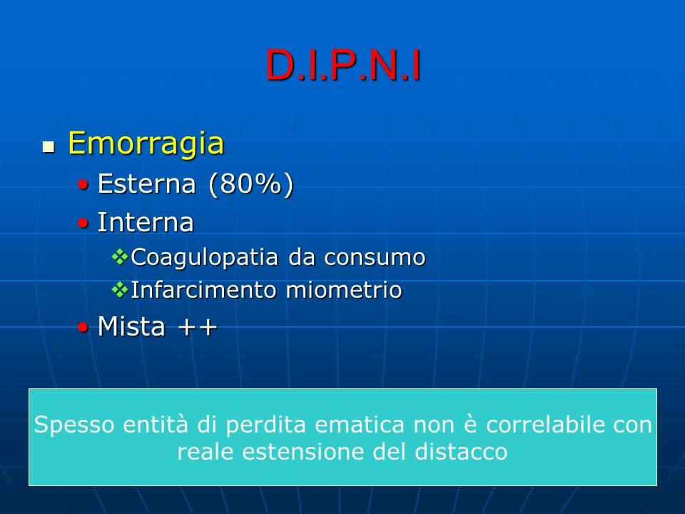 D.I.P.N.I Emorragia Esterna (80%) Interna Mista ++