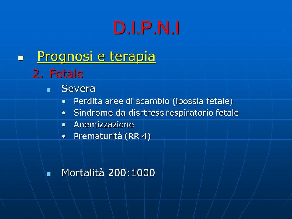 D.I.P.N.I Prognosi e terapia Fetale Severa Mortalità 200:1000