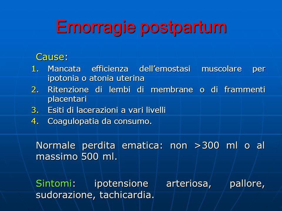 Emorragie postpartum Cause:
