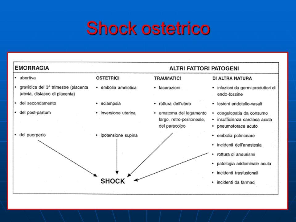 Shock ostetrico